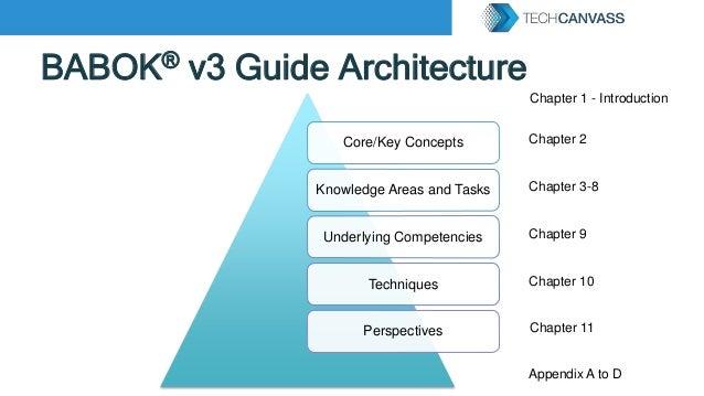 IIBA ECBA Certification Exam preparation Strategy Slide 3