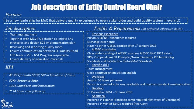 MoC] Entity Control Board Chair Application