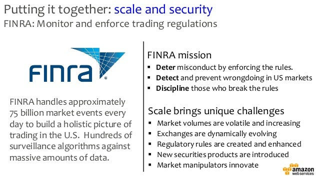 Finra day trading rules options