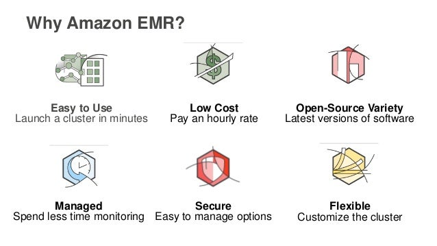 Why Amazon EMR? Easy to Use Launch a cluster in minutes Low Cost Pay an hourly rate Open-Source Variety Latest versions of...