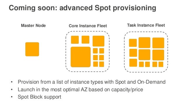 Coming soon: advanced Spot provisioning Master Node Core Instance Fleet Task Instance Fleet • Provision from a list of ins...