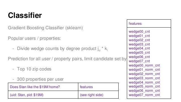 Classifier Gradient Boosting Classifier (sklearn) Popular users / properties: - Divide wedge counts by degree product ju *...