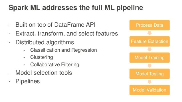 Spark ML addresses the full ML pipeline - Built on top of DataFrame API - Extract, transform, and select features - Distri...