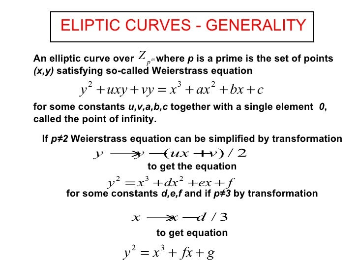 how to find rational points on a simple elliptic curve