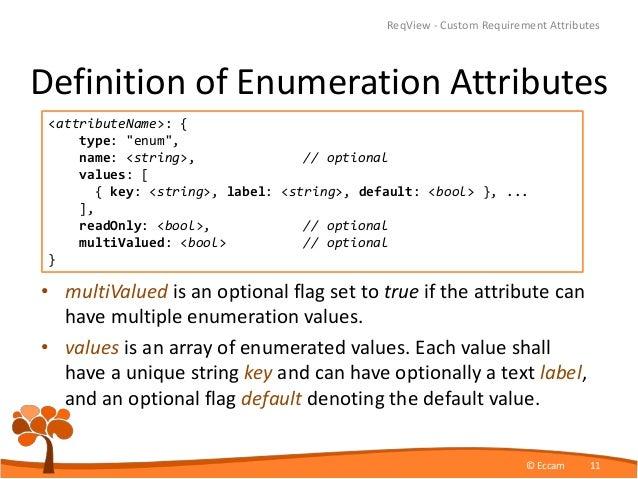 Definition Of Enumeration ...
