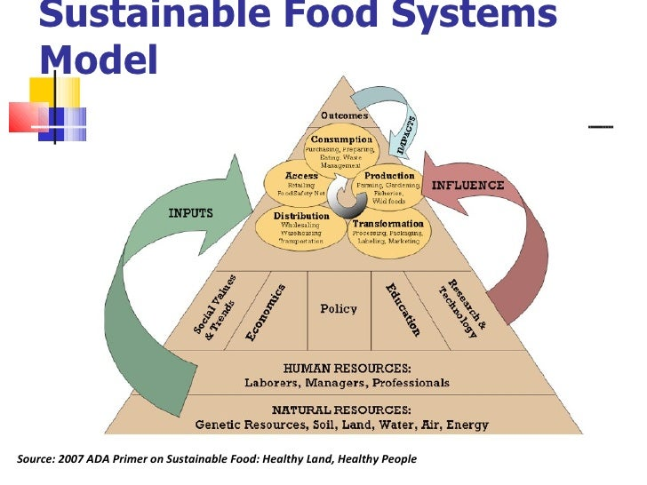 The Disconnect Between Food Policy and the Public's Health ...