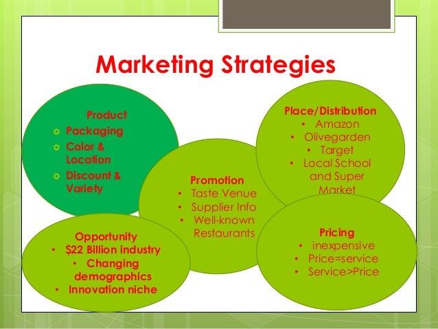 Colgate-Palmolive International Business Strategy
