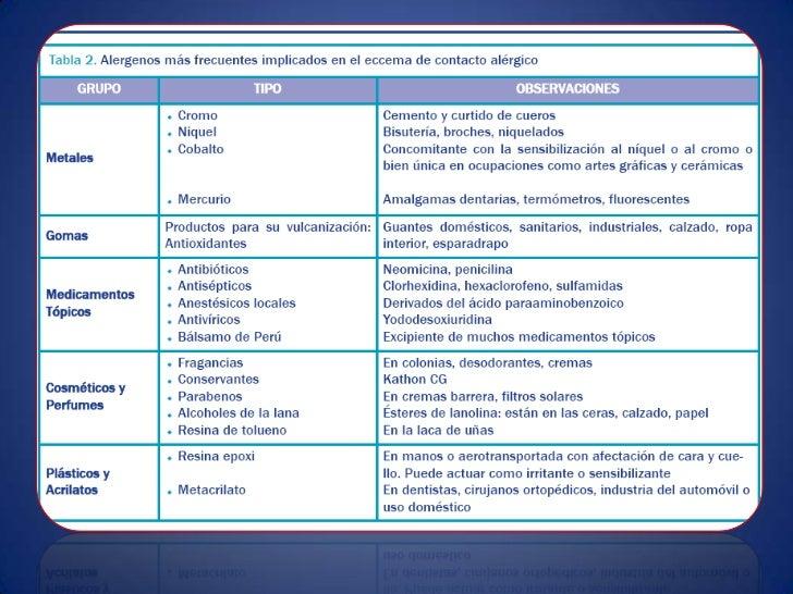 Los índices de la análisis de sangre general a la psoriasis