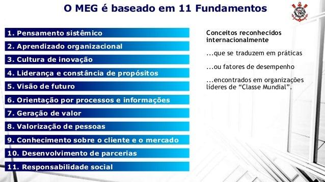 Ecc Ti Corinthians Meg Modelo De Excelência Da Gestão 04 Nov