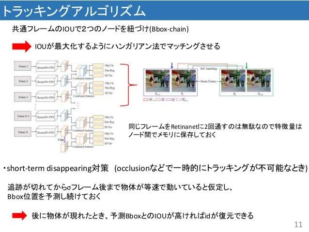 11 トラッキングアルゴリズム 共通フレームのIOUで2つのノードを紐づけ(Bbox-chain) IOUが最大化するようにハンガリアン法でマッチングさせる 同じフレームをRetinanetに2回通すのは無駄なので特徴量は ノード間でメモリに保...