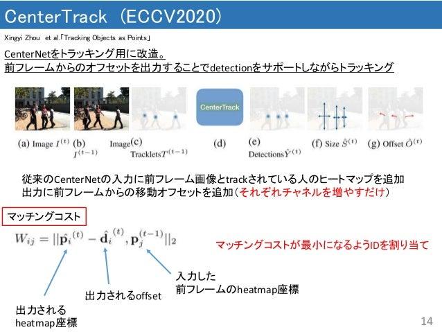 14 CenterTrack (ECCV2020) Xingyi Zhou et al.「Tracking Objects as Points」 CenterNetをトラッキング用に改造。 前フレームからのオフセットを出力することでdetect...