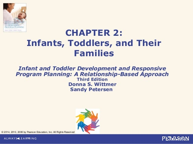 CHAPTER 2: Infants, Toddlers, and Their Families Infant and Toddler Development and Responsive Program Planning: A Relatio...