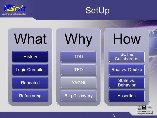 your trusted software partner CMM www.itsoft.com.eg 3 info@itsoft.com.eg Level 3® SetUp