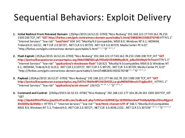 """Sequential Behaviors: Exploit Delivery 1. Initial Redirect From Poisoned Domain: [29/Apr/2015:16:52:23 -0700] """"Nico Rosber..."""