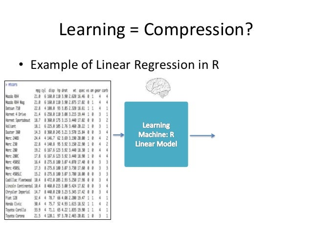 Learning = Compression? • Example of Linear Regression in R