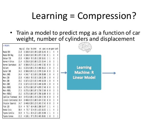 Learning = Compression? • Train a model to predict mpg as a function of car weight, number of cylinders and displacement