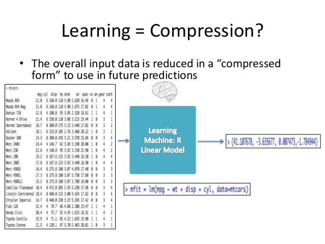 """Learning = Compression? • The overall input data is reduced in a """"compressed form"""" to use in future predictions"""