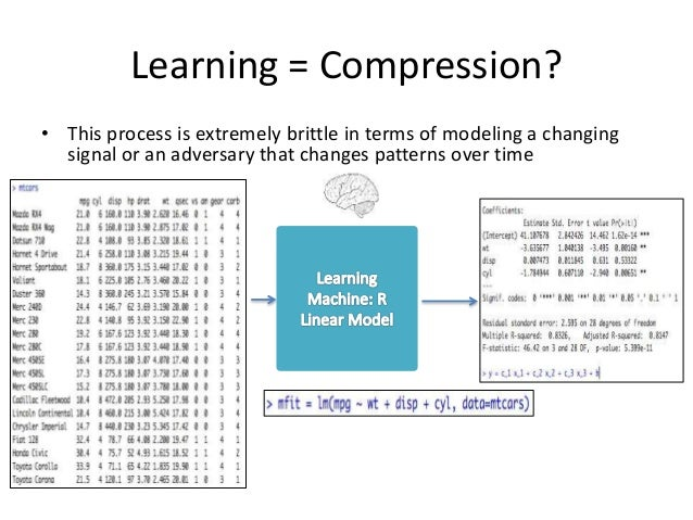 Learning = Compression? • This process is extremely brittle in terms of modeling a changing signal or an adversary that ch...