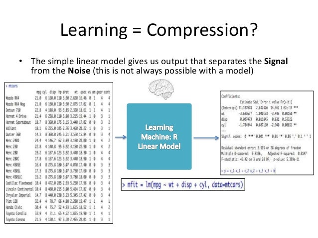 Learning = Compression? • The simple linear model gives us output that separates the Signal from the Noise (this is not al...