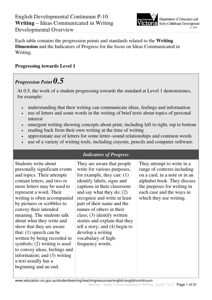 English Developmental Continuum P-10Writing – Ideas Communicated in Writing                                               ...