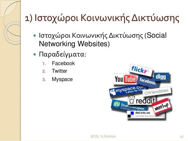 Μονοχρονολογούν sites συνομιλίας