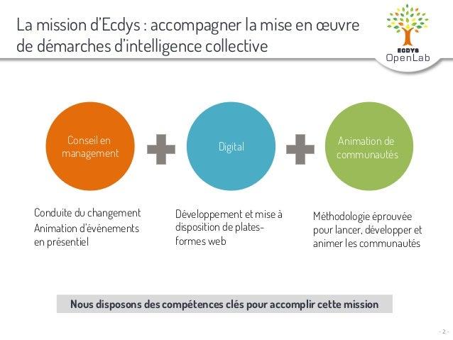 L'intelligence collective au service de la réinvention des territoires - Ecdys  Slide 2