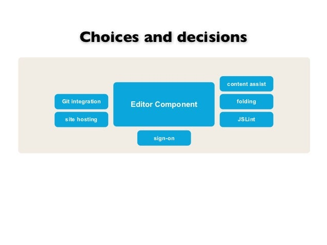 Choices and decisions                                     content assistGit integration                         folding   ...