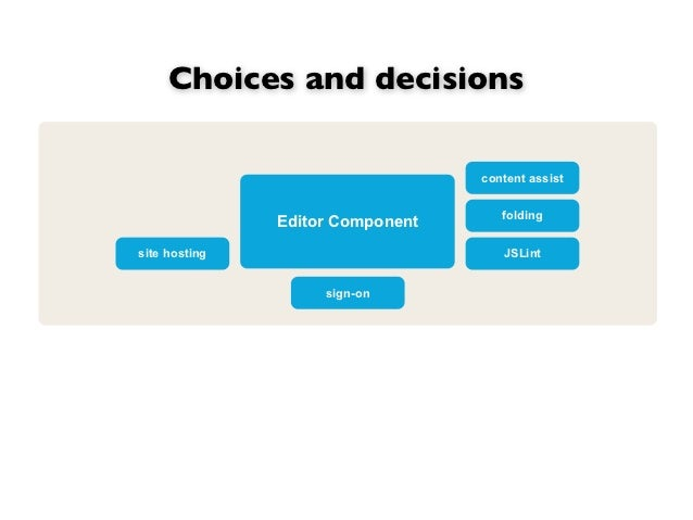 Choices and decisions                                  content assist                                     folding         ...
