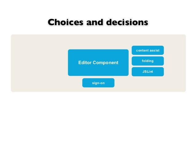 Choices and decisions                         content assist                            folding      Editor Component     ...