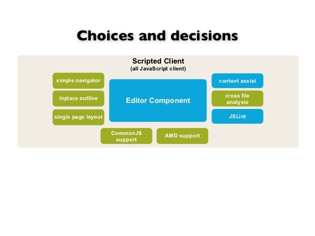 Choices and decisions                          Scripted Client                          (all JavaScript client)simple navi...