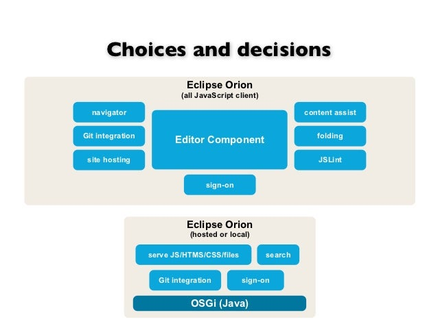 Choices and decisions                           Eclipse Orion                          (all JavaScript client)  navigator ...