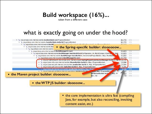Build workspace (16%)... taken from a different case  what is exactly going on under the hood? •  •  the Spring-specific bu...