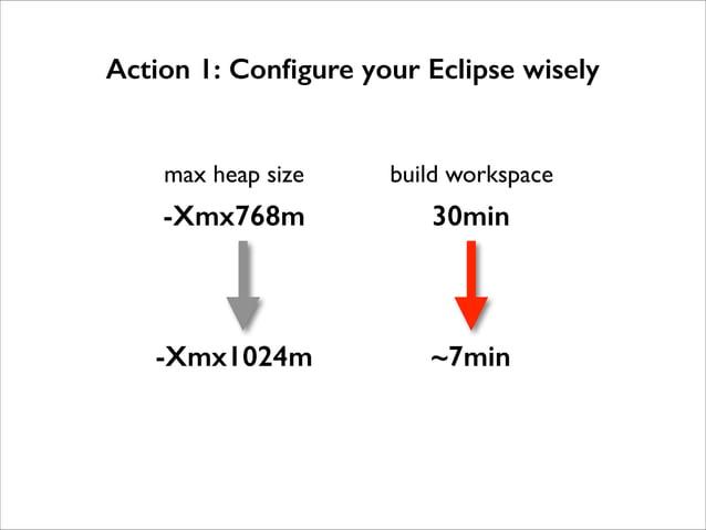 Action 1: Configure your Eclipse wisely  max heap size  build workspace  -Xmx768m  30min  !  !  !  !  !  !  -Xmx1024m  ~7mi...