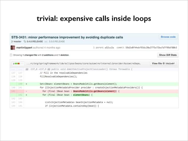 trivial: expensive calls inside loops