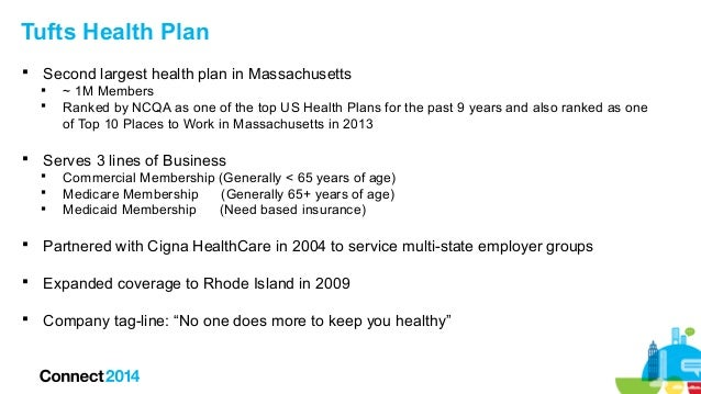 Tufts 100k business plan 2013
