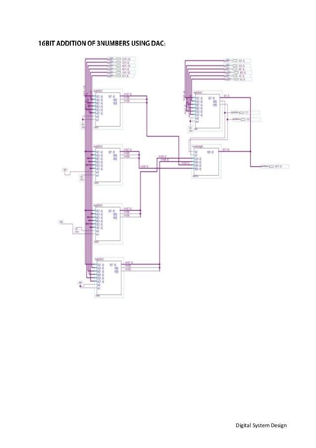 Digital System Design :