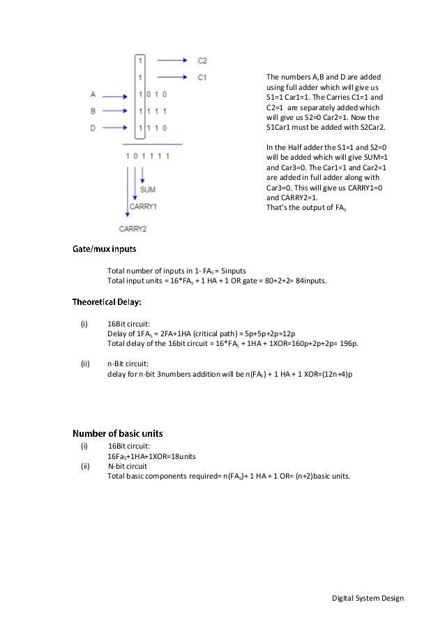 Digital System Design Total number of inputs in 1- FA5 = 5inputs Total input units = 16*FA5 + 1 HA + 1 OR gate = 80+2+2= 8...