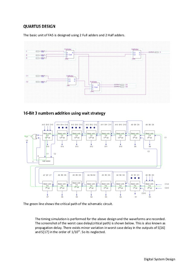 Digital System Design The basic unit of FA5 is designed using 2 Full adders and 2 Half adders. The green line shows the cr...