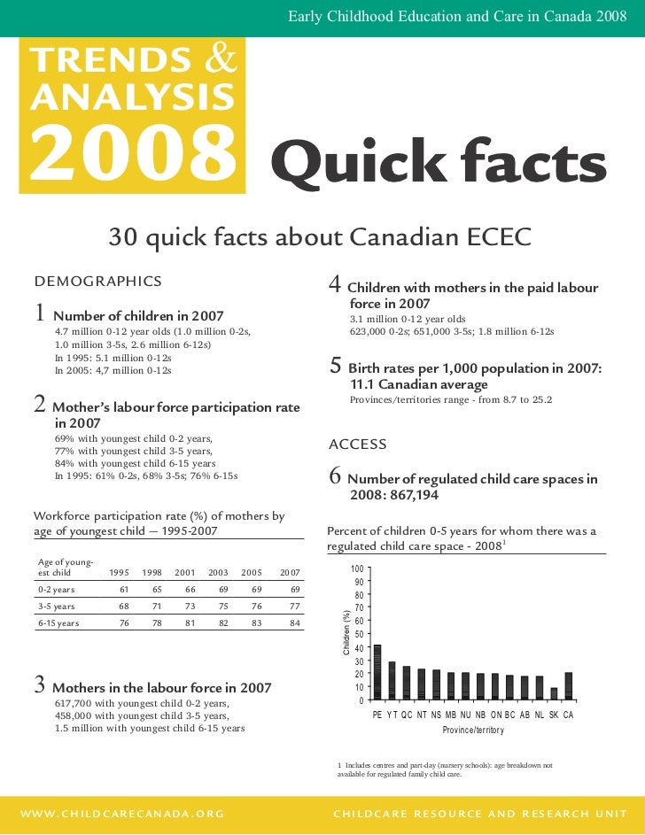 Early Childhood Education and Care in Canada 2008 TRENDS & ANALYSIS 2008                                                  ...