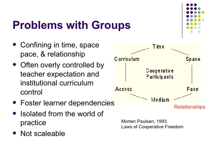 Problems with Groups <ul><li>Confining in time, space pace, & relationship </li></ul><ul><li>Often overly controlled by te...