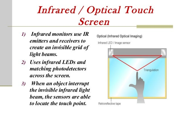 10 Infrared Optical Touch Screen