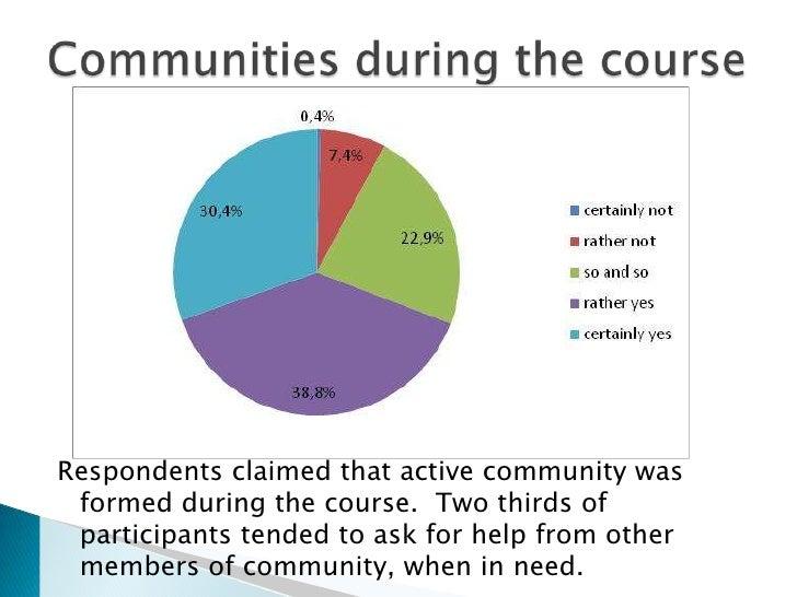 Communitiesduringthecourse<br />Respondentsclaimedthatactivecommunitywasformedduringthecourse.  Twothirdsofparticipantsten...
