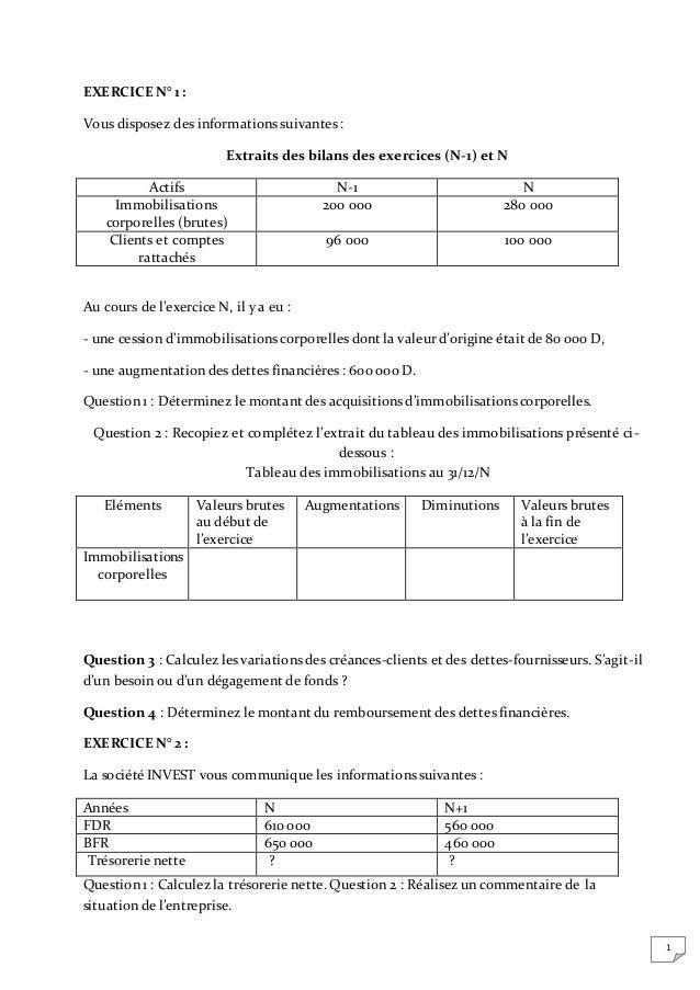 1 EXERCICE N° 1 : Vous disposez des informations suivantes : Extraits des bilans des exercices (N-1) et N Actifs N-1 N Imm...