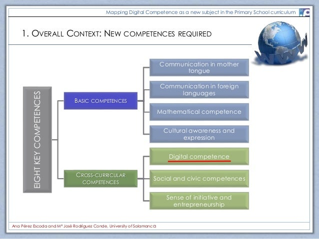 mapping digital competence as a new subject in the primary school cur u2026