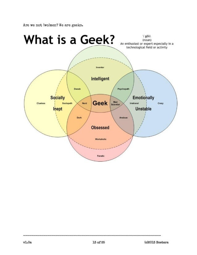 Are we not (wo)men? We are geeks.---------------------------------------------------------------------v1.0a 13 of 25 (c)20...