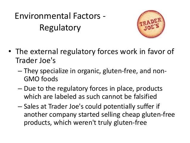 Trader Joes SWOT Analysis