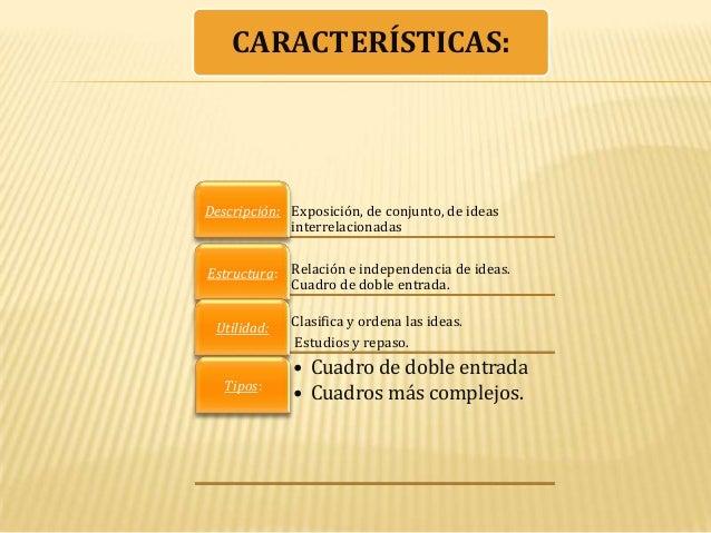 Ecf Ea 3 Diferencias Entre Cuadro Sinoptico Y Cuadro Comparativo