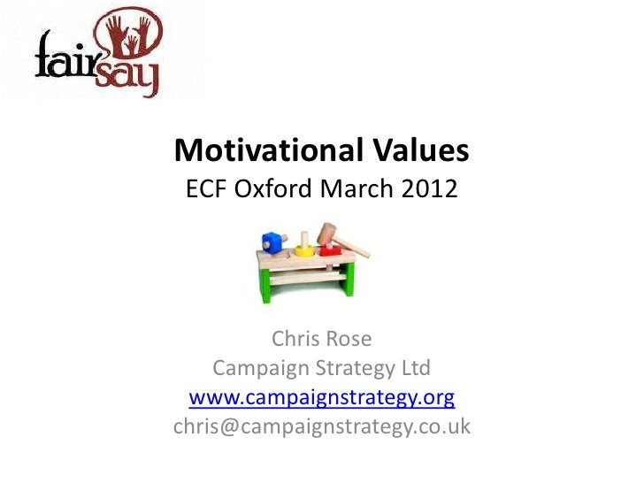 Motivational Values ECF Oxford March 2012        Chris Rose    Campaign Strategy Ltd www.campaignstrategy.orgchris@campaig...