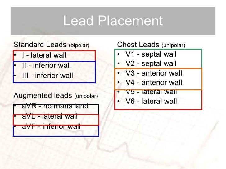 Lead Placement <ul><li>Standard Leads  (bipolar) </li></ul><ul><li>I - lateral wall </li></ul><ul><li>II - inferior wall  ...