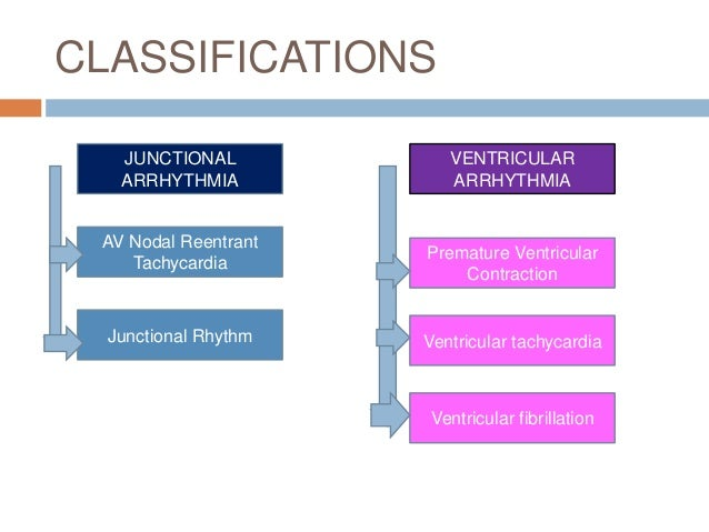 CLASSIFICATION OF ARRHYTHMIAS DOWNLOAD